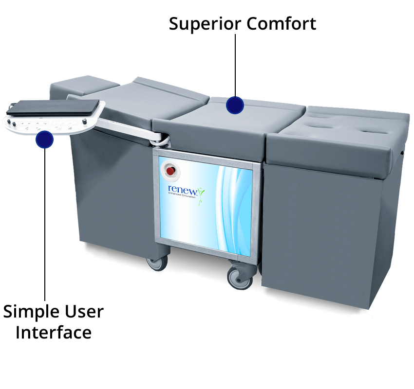 NCP-5 system with patient and healthcare professional